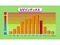 意外と強い秋の紫外線