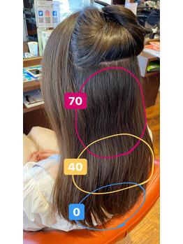 縮毛矯正の半分はやさしさでできている_20200623_2