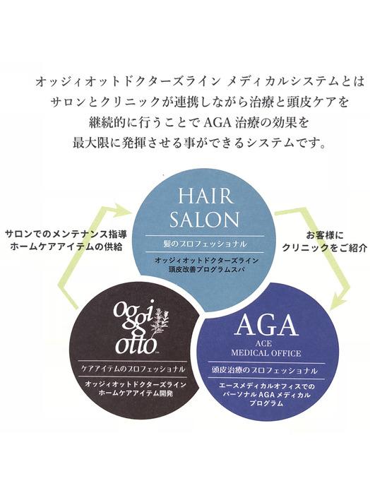 【AGA対策】ドクターズラインメディカルシステム_20180606_1