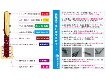 炭酸泉の効果_20130912_1