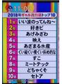 ☆2018年ギャル流行語TOP10 ☆