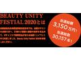 Beauty Unity Festival 2020