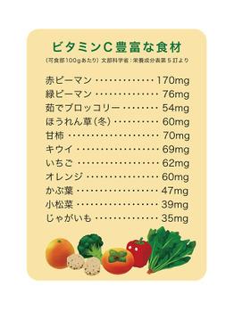 コロナ感染予防にビタミンCの有効性!_20201129_2