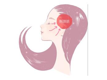 ☆側頭筋☆リフトアップ、小顔に絶大な効果!_20200508_1