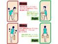 腰の取り扱い説明書 2