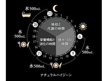 ファスティング特集 第2弾!!_20190928_2