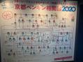 京都水族館いってきました♪