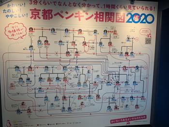 京都水族館いってきました♪_20201019_1
