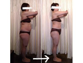 筋膜リリース痩身コースの結果_20210525_2