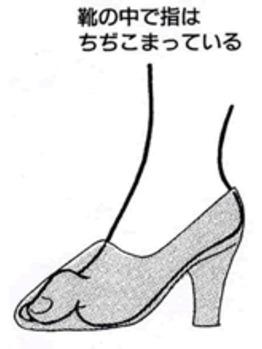 ヒール靴+フットケア=美脚&フットトラブル予防_20210614_2