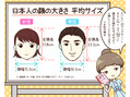 スーパー小顔対策&オススメメニュー★☆彡