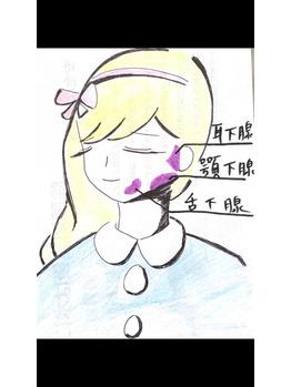 風邪6 まとめ_20200327_1