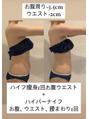 痩身キャンペーン!!