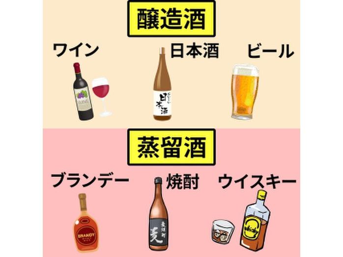 ボディメイク中のアルコールの飲み方!_20200128_1