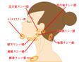 今年の頑固なニキビや肌荒れ対策  By 東洋医学