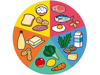 ダイエットの落とし穴 実は栄養不足かも!?_20210821_1