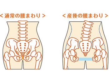 産後のママのお悩み改善!!!_20180315_1
