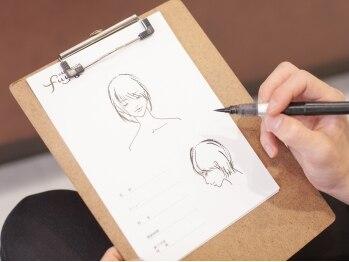 フーガプラス(Fuuga +)の写真/デッサンしてカウンセリング★あなたのイメージそのまま再現☆後悔させない!!なりたい髪になりましょう♪
