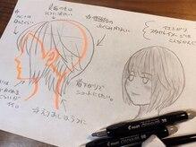 エガク(egaku)の雰囲気(イラストを用いたカウンセリングでわかりやすく施述致します)