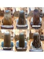 イロ(ilo)髪質改善カラー「ツヤ髪専用トリートメント」