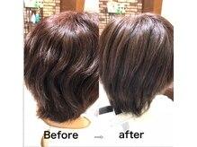 ●大人気メニュー《髪質改善TR》《水素スパ(30分ミスト付き)》