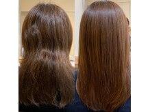ルフレ ヘア ライフ(reflet hair life)