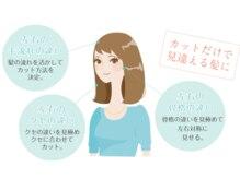☆お客様のお声から生まれた美容室 SWEET ROOM(スイートルーム) こだわりポイント ☆ベスト20☆