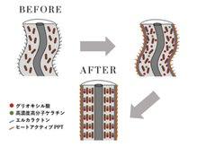 髪質改善専門サロン『美髪革命CELESTE』の豊富な髪質改善トリートメントメニューを実感!【恵比寿】