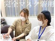ガレリアでは徹底したコロナウイルス対策をおこなっております