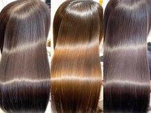 ヘアーデザイン ディードット(Hair design D.)
