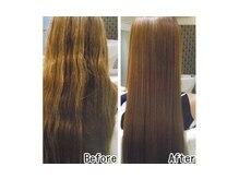 大人気オススメメニュー!髪質が劇的に改善する【美髪チャージ】で最高級の美しく艶やかな髪に仕上げます!