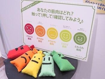 リラク 西武入間ペペ店(Re.Ra.Ku)/筋肉チェック
