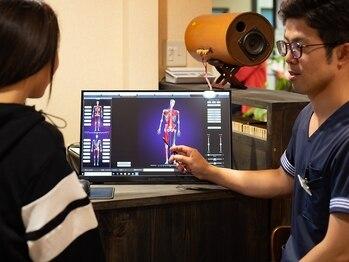 篠丸整体院の写真/3D姿勢分析で原因を追究してから施術するので結果がついてくる★むくみなど女性特有のお悩みにも対応可能◇