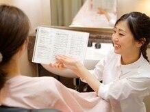 銀座マツナガ 神田店の雰囲気(丁寧なご説明。ゆったりした個室で女性施術者と1対1です。)