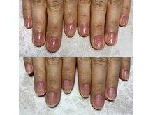 美爪クリエイターが健康で美しい指先に導きます!