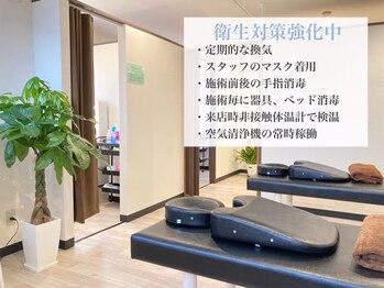 フォーゼ鍼灸整骨院(東京都中野区)