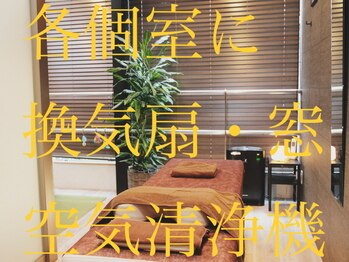 クリメディカルサロン(KURI MEDICAL SALON)(京都府京都市中京区)