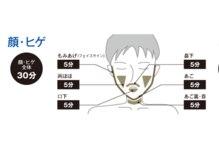 メンズ脱毛エキスパートの雰囲気(脱毛部位 所要時間表)
