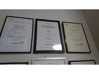 ルルール(Lulur)/【日本化粧品検定】