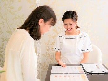 ベリンダ 銀座店(BELINDA)の写真/【オーダーメイド痩身で効果の違いを実感】最先端のマシン×BFI測定で身体に合わせてメニューを作成。