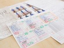 プロポーション アカデミー 梅田教室の雰囲気(あなた専用の綿密なスリムプログラムを作成)