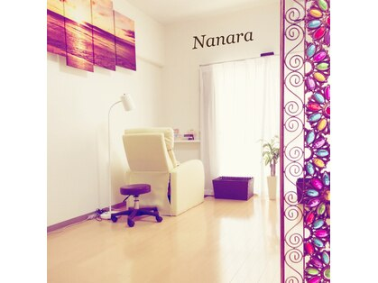 ナナラ ケイ(Nanara)の写真