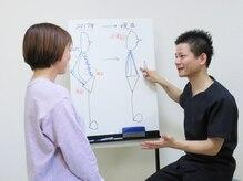 筋膜整体 ヒデ 福岡博多(HIDE)の詳細を見る