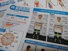 治癒家 キュア(CURE)の雰囲気(最新の姿勢分析システムで画像診断致します(矯正コース))