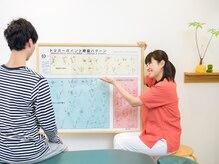 大川カイロプラクティックセンター 国立整体院の詳細を見る
