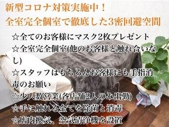 アイサロンフェア 川崎(eyesalon Fair)(神奈川県川崎市川崎区)