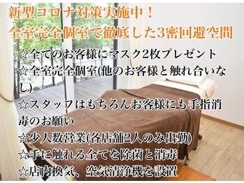 アイサロンフェア 海老名店(eyesalon Fair)(神奈川県海老名市)