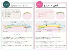 yuka nailはparagel登録サロンです。短期間で丈夫な爪に!