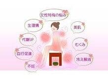 アロマ ポノポノ(aroma pono pono)の雰囲気(よもぎ蒸しで、女性特有の悩みを改善♪)
